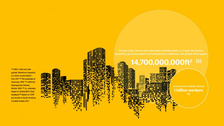 statistics around the global office spans and the number of workers it can accomodate